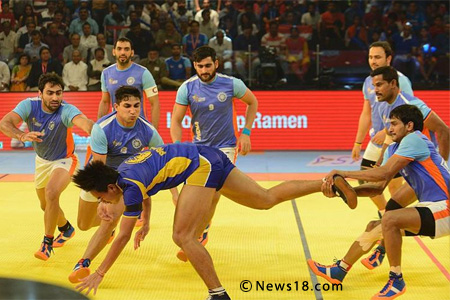 Kabaddi Rules and Measurement of Kabaddi Field