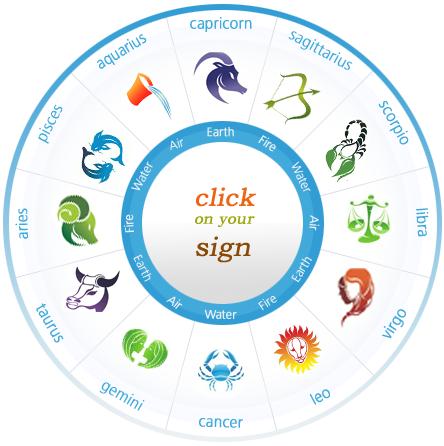 Horoscopes: Daily &...
